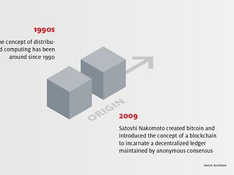 Blockchain-Info: What it is and how it works - Origin